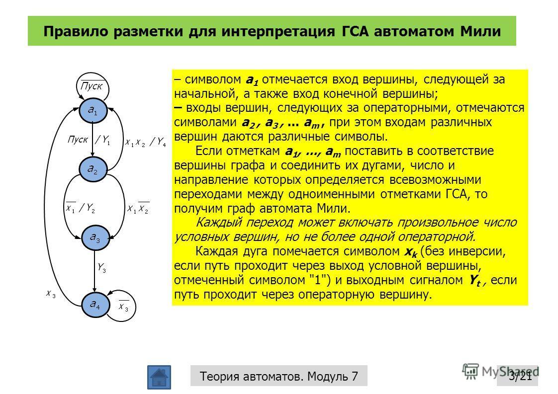 Правило разметки для интерпретация ГСА автоматом Мили 3/21 Теория автоматов. Модуль 7 – символом a 1 отмечается вход вершины, следующей за начальной, а также вход конечной вершины; – входы вершин, следующих за операторными, отмечаются символами a 2,