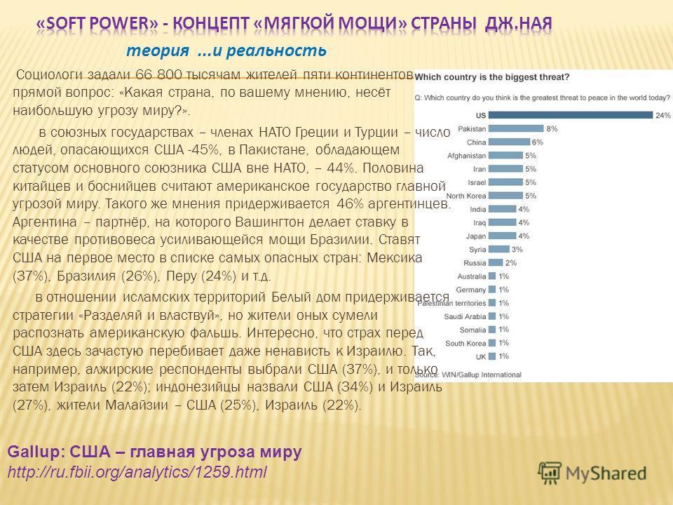 теория...и реальность Социологи задали 66 800 тысячам жителей пяти континентов прямой вопрос: «Какая страна, по вашему мнению, несёт наибольшую угрозу миру?». в союзных государствах – членах НАТО Греции и Турции – число людей, опасающихся США -45%, в