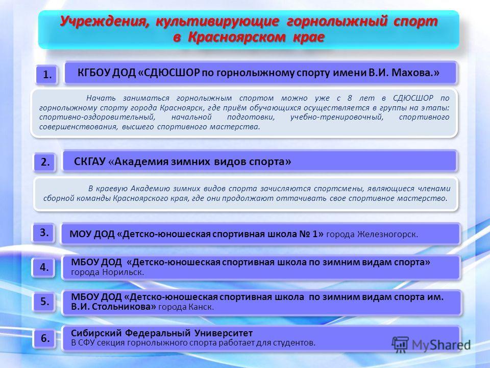 Начать заниматься горнолыжным спортом можно уже с 8 лет в СДЮСШОР по горнолыжному спорту города Красноярск, где приём обучающихся осуществляется в группы на этапы: спортивно-оздоровительный, начальной подготовки, учебно-тренировочный, спортивного сов