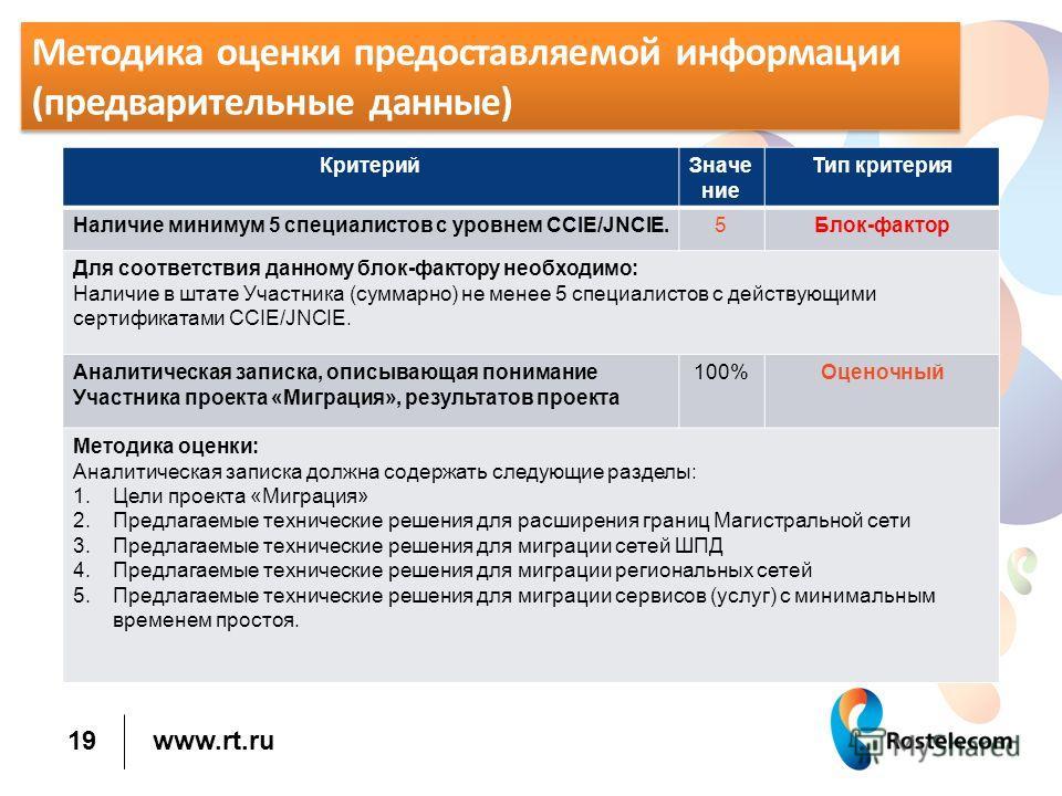 www.rt.ru 19 Методика оценки предоставляемой информации (предварительные данные) Критерий Значение Тип критерия Наличие минимум 5 специалистов с уровнем CCIE/JNCIE.5Блок-фактор Для соответствия данному блок-фактору необходимо: Наличие в штате Участни