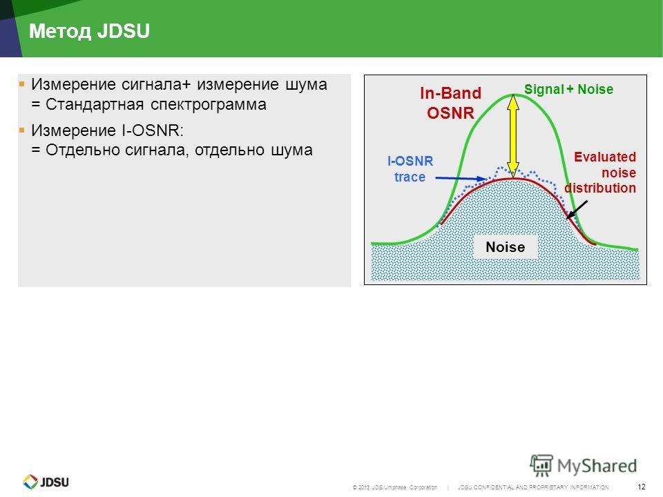 © 2013 JDS Uniphase Corporation | JDSU CONFIDENTIAL AND PROPRIETARY INFORMATION 12 Метод JDSU Измерение сигнала+ измерение шума = Стандартная спектрограмма Измерение I-OSNR: = Отдельно сигнала, отдельно шума I-OSNR trace Signal + Noise In-Band OSNR E