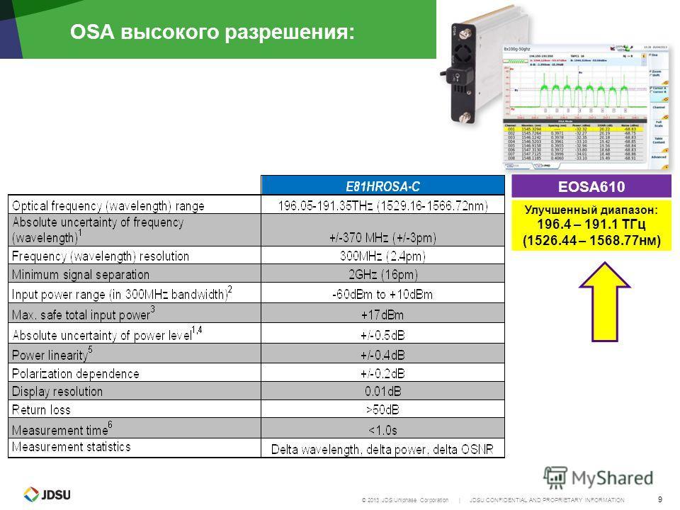 © 2013 JDS Uniphase Corporation | JDSU CONFIDENTIAL AND PROPRIETARY INFORMATION 9 OSA высокого рразрешения: EOSA610 Улучшенный диапазон: 196.4 – 191.1 ТГц (1526.44 – 1568.77 нм)