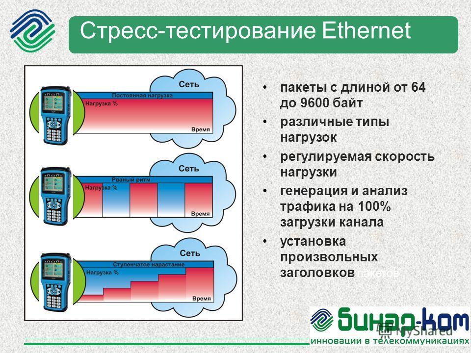 пакеты с длиной от 64 до 9600 байт различные типы нагрузок регулируемая скорость нагрузки генерация и анализ трафика на 100% загрузки канала установка произвольных заголовков пакетов Стресс-тестирование Ethernet