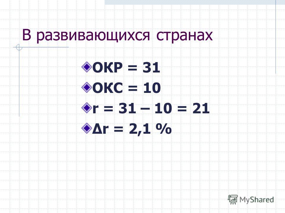 В развивающихся странах ОКР = 31 ОКС = 10 r = 31 – 10 = 21 Δr = 2,1 %