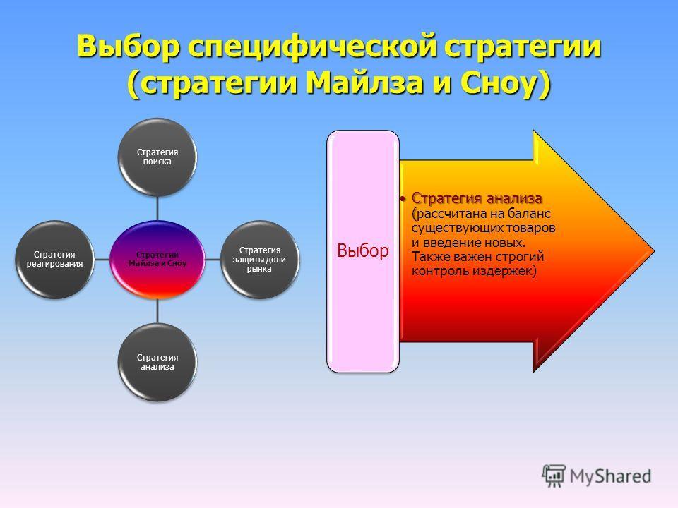 Выбор специфической стратегии (стратегии Майлза и Сноу) Стратегии Майлза и Сноу Стратегия поиска Стратегия защиты доли рынка Стратегия анализа Стратегия реагирования Стратегия анализа (Стратегия анализа (рассчитана на баланс существующих товаров и вв