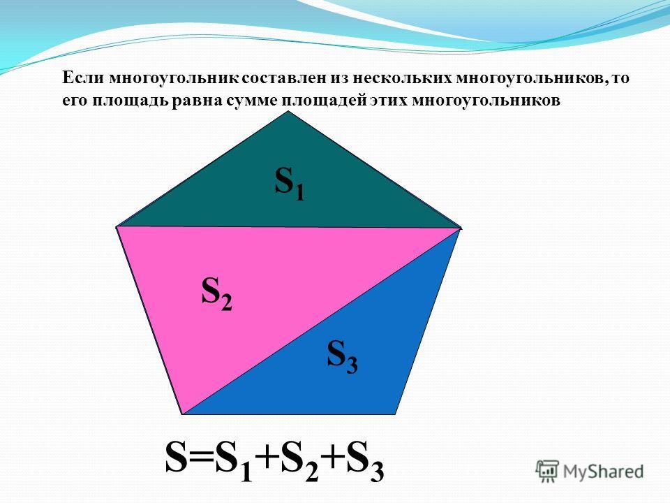 S1S1 S2S2 S3S3 S=S 1 +S 2 +S 3 Если многоугольник составлен из нескольких многоугольников, то его площадь равна сумме площадей этих многоугольников