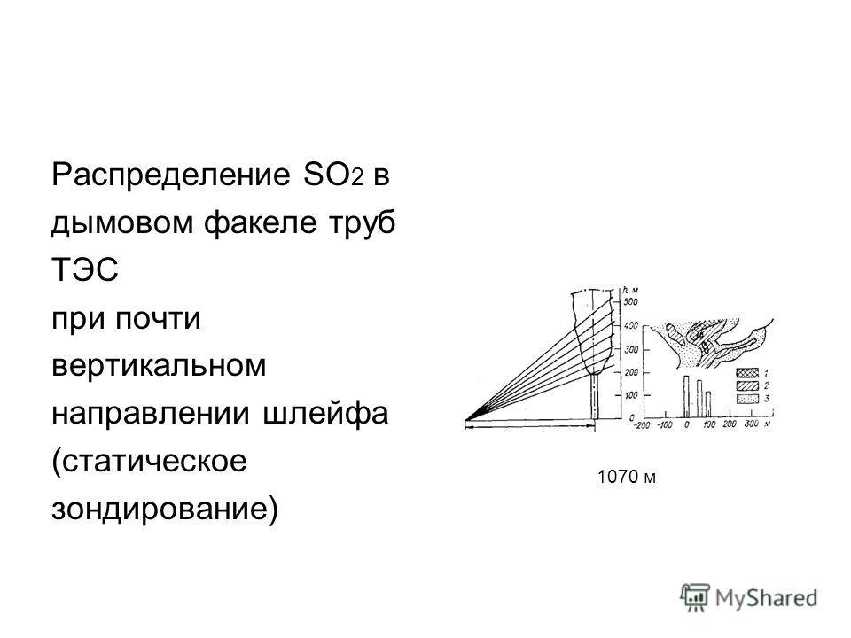 Распределение SO 2 в дымовом факеле труб ТЭС при почти вертикальном направлении шлейфа (статическое зондирование) 1070 м