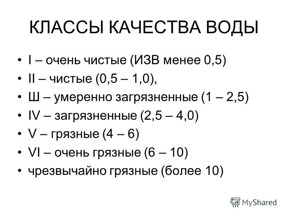 КЛАССЫ КАЧЕСТВА ВОДЫ I – очень чистые (ИЗВ менее 0,5) II – чистые (0,5 – 1,0), Ш – умеренно загрязненные (1 – 2,5) IV – загрязненные (2,5 – 4,0) V – грязные (4 – 6) VI – очень грязные (6 – 10) чрезвычайно грязные (более 10)