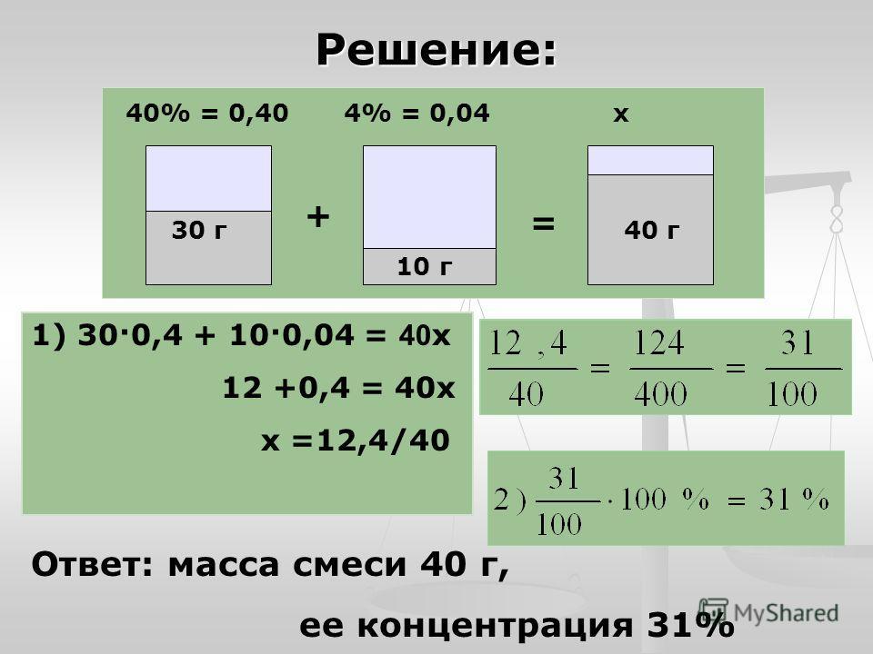 Решение: 40% = 0,40 30 г 10 г + = 40 г 4% = 0,04 х 1) 30·0,4 + 10·0,04 = 40 х 12 +0,4 = 40 х х =12,4/40 Ответ: масса смеси 40 г, ее концентрация 31%