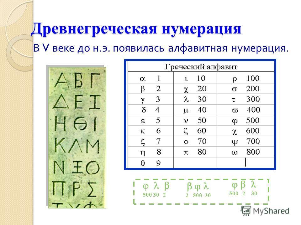 Древнегреческая нумерация Древнегреческая нумерация 500 30 2 2 500 30 500 2 30 В V веке до н. э. появилась алфавитная нумерация.