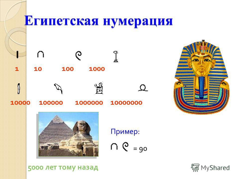 Египетская нумерация 1 10 100 1000 10000 100000 1000000 10000000 5000 лет тому назад = 90 Пример :