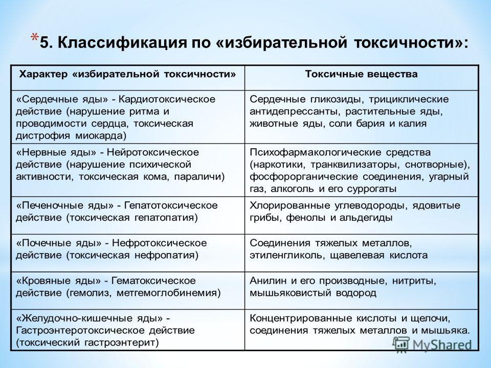 * 5. Классификация по «избирательной токсичности»: