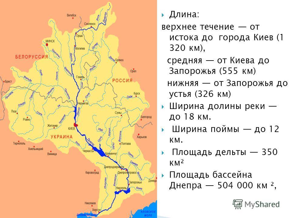Длина: верхнее течение от истока до города Киев (1 320 км), средняя от Киева до Запорожья (555 км) нижняя от Запорожья до устья (326 км) Ширина долины реки до 18 км. Ширина поймы до 12 км. Площадь дельты 350 км² Площадь бассейна Днепра 504 000 км ²,