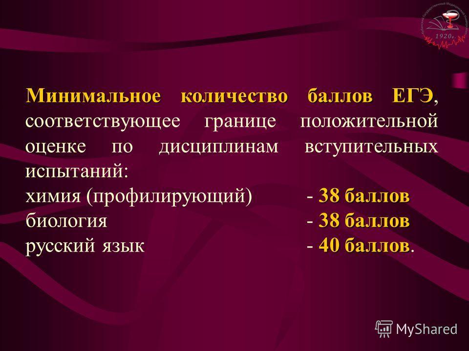 Минимальное количество баллов ЕГЭ Минимальное количество баллов ЕГЭ, соответствующее границе положительной оценке по дисциплинам вступительных испытаний: 38 баллов химия (профилирующий)- 38 баллов 38 баллов биология- 38 баллов 40 баллов русский язык