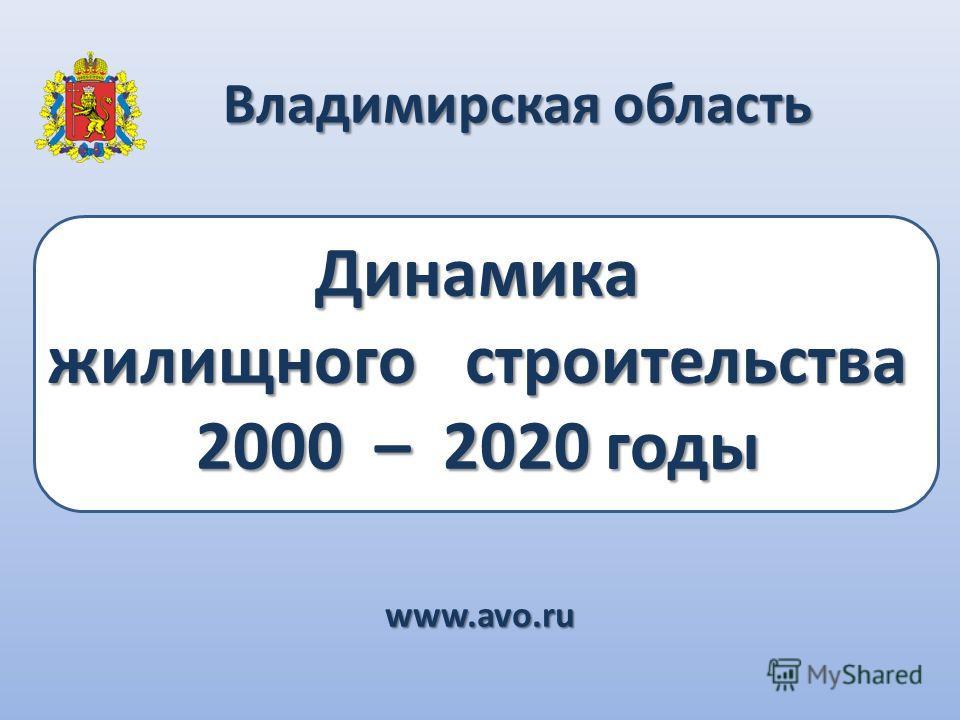 Владимирская область Владимирская область www.avo.ru Динамика жилищного строительства 2000 – 2020 годы