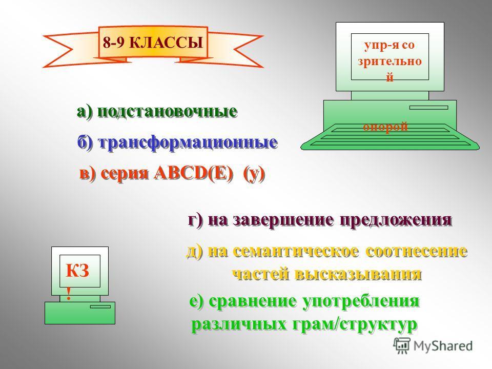 а) подстановочные б) трансформационные в) серия ABCD(E) (y) г) на завершение предложения д) на семантическое соотнесение частей высказывания е) сравнение употребления различных грам/структур 8-9 КЛАССЫ КЗ ! упр-я со зрительной опорой