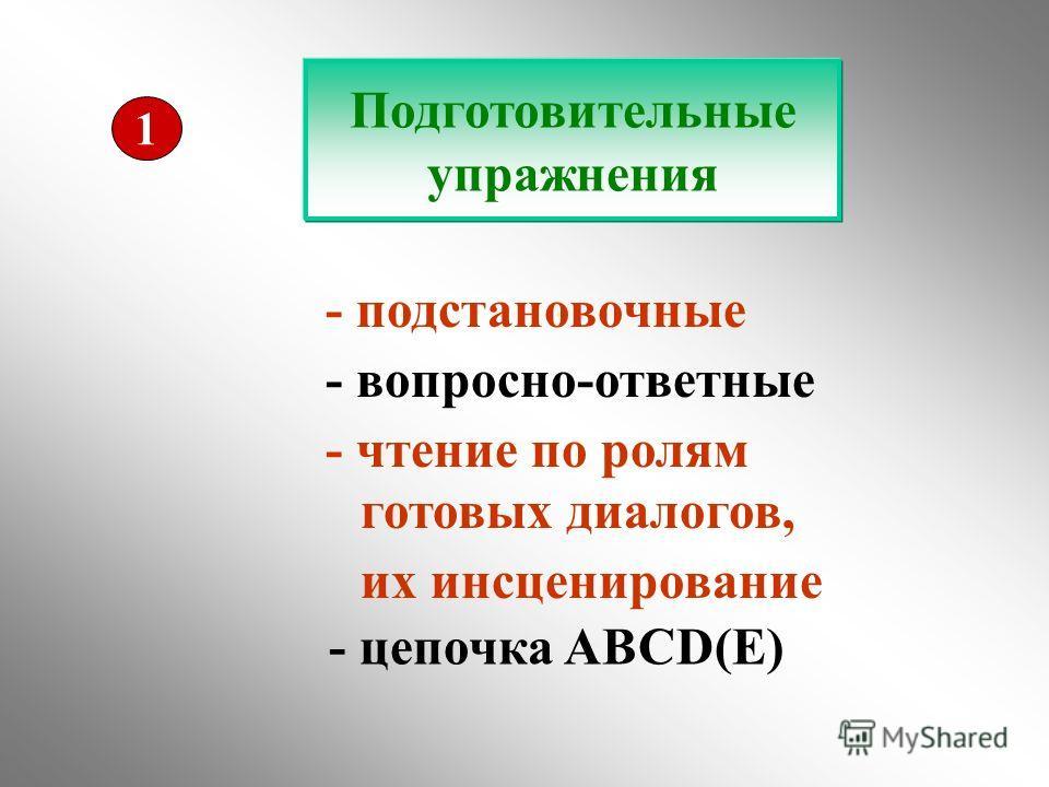 Подготовительные упражнения 1 - подстановочные - вопросно-ответные - чтение по ролям готовых диалогов, их инсценирование - цепочка ABCD(E)