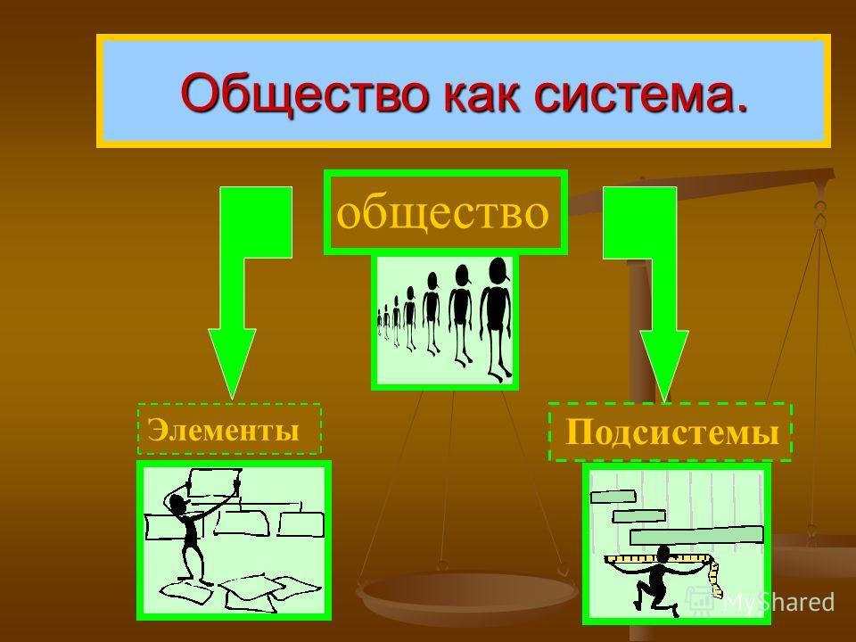 Общество как система. общество Элементы Подсистемы