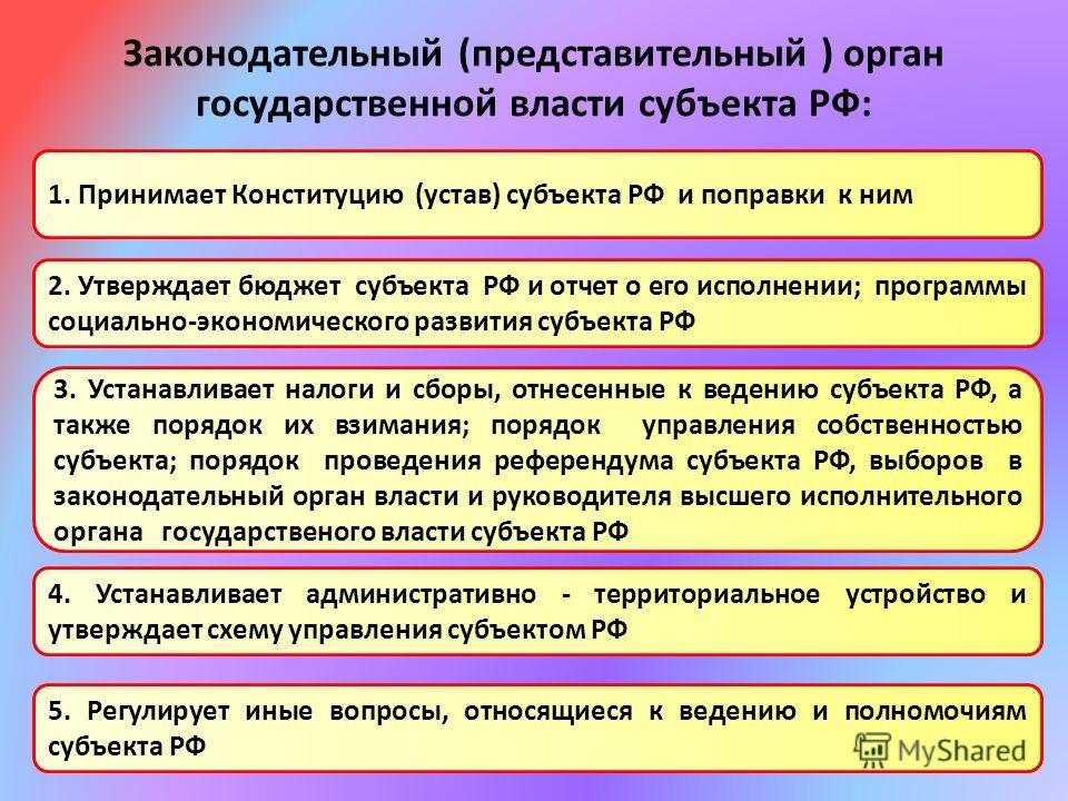 Законодательный (представительный ) орган государственной власти субъекта РФ: 1. Принимает Конституцию (устав) субъекта РФ и поправки к ним 2. Утверждает бюджет субъекта РФ и отчет о его исполнении; программы социально-экономического развития субъект