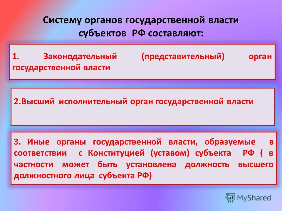 Систему органов государственной власти субъектов РФ составляют: 1. Законодательный (представительный) орган государственной власти 2. Высший исполнительный орган государственной власти 3. Иные органы государственной власти, образуемые в соответствии