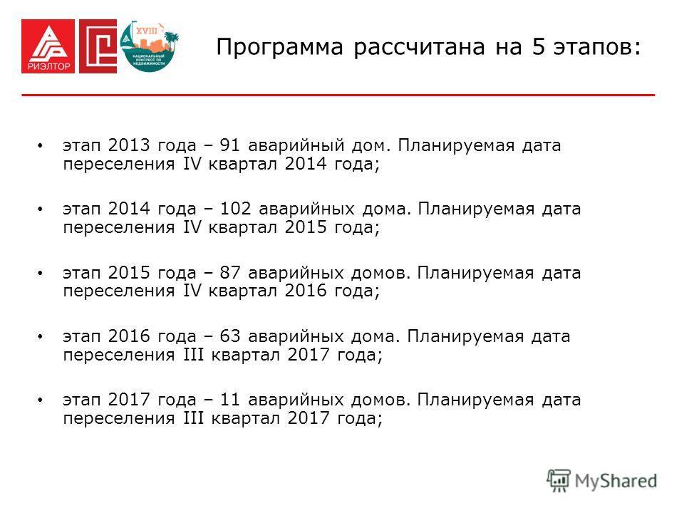 Программа рассчитана на 5 этапов: этап 2013 года – 91 аварийный дом. Планируемая дата переселения IV квартал 2014 года; этап 2014 года – 102 аварийных дома. Планируемая дата переселения IV квартал 2015 года; этап 2015 года – 87 аварийных домов. Плани