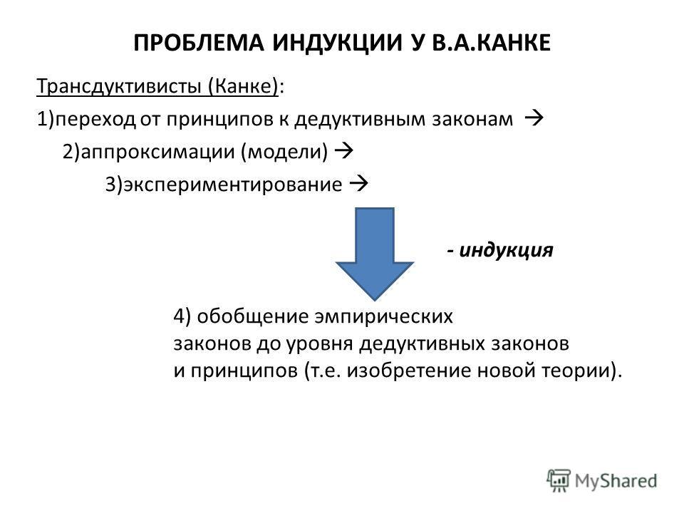 ПРОБЛЕМА ИНДУКЦИИ У В.А.КАНКЕ Трансдуктивисты (Канке): 1)переход от принципов к дедуктивным законам 2)аппроксимации (модели) 3)экспериментирование - индукция 4) обобщение эмпирических законов до уровня дедуктивных законов и принципов (т.е. изобретени