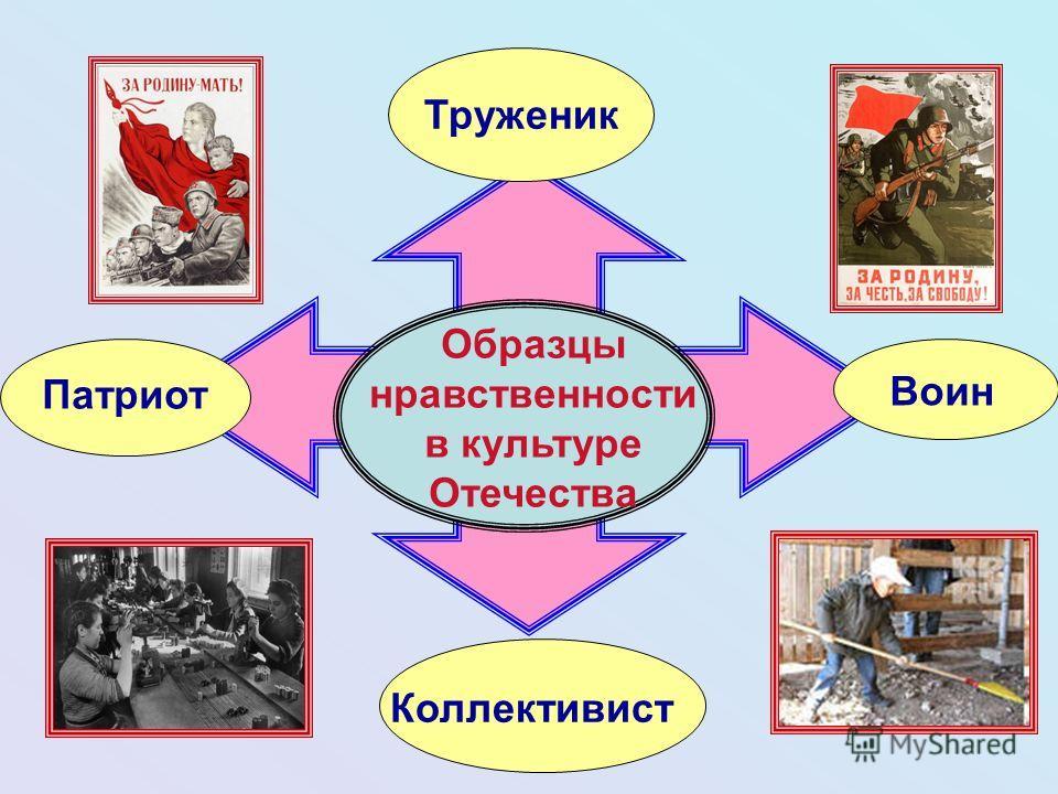 Образцы нравственности в культуре Отечества Труженик Патриот Воин Коллективист