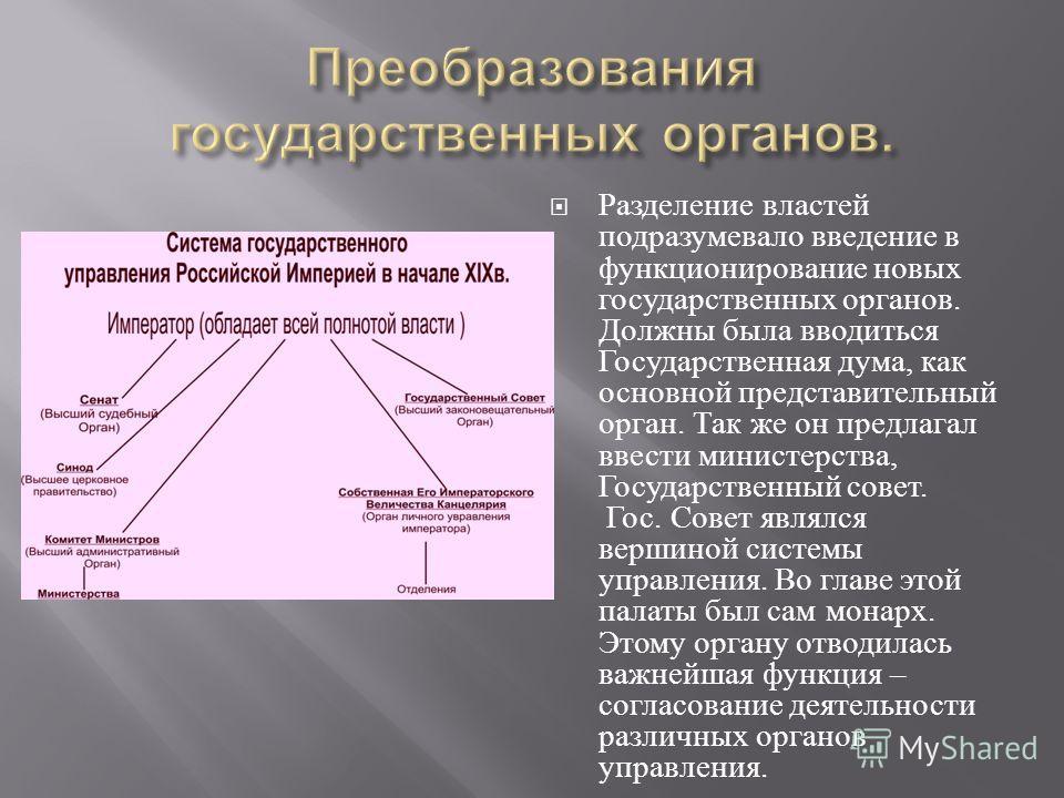 Разделение властей подразумевало введение в функционирование новых государственных органов. Должны была вводиться Государственная дума, как основной представительный орган. Так же он предлагал ввести министерства, Государственный совет. Гос. Совет яв