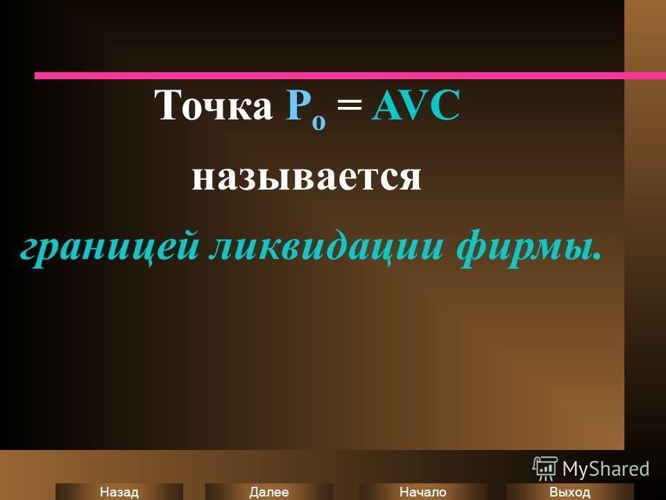 Выход Начало Далее Назад Точка Р о = AVC называется границей ликвидации фирмы.