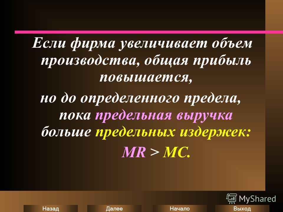 Выход Начало Далее Назад Если фирма увеличивает объем производства, общая прибыль повышается, но до определенного предела, пока предельная выручка больше предельных издержек: МR > MC.