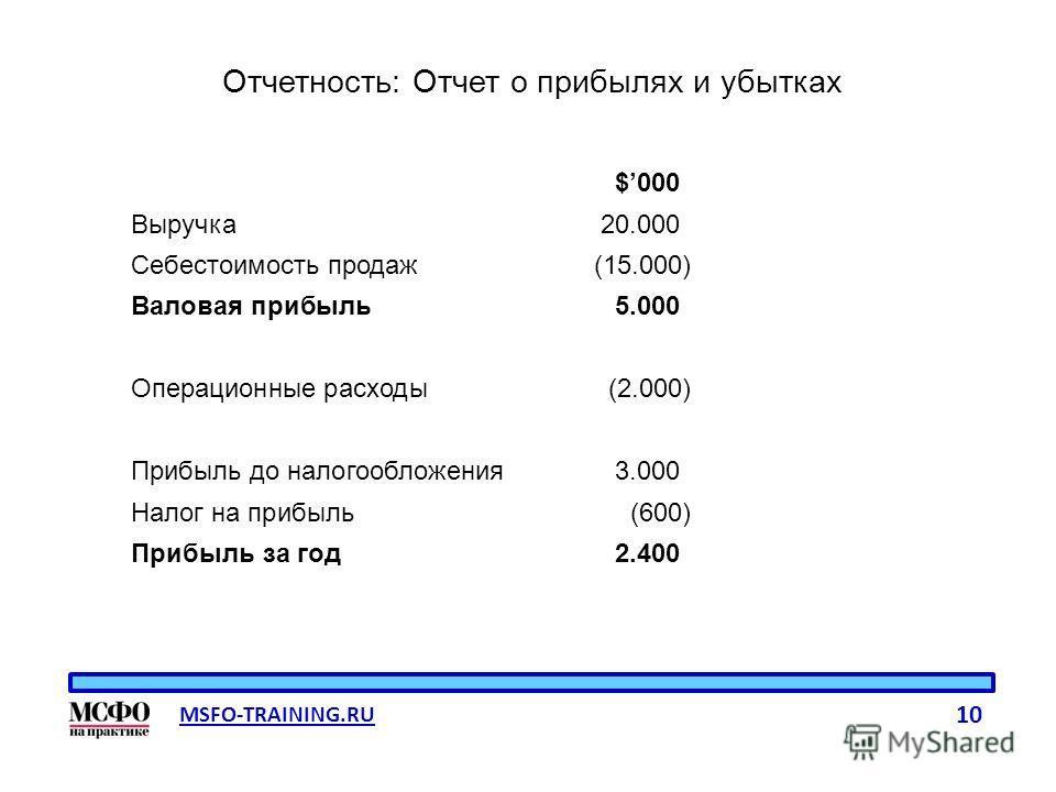 MSFO-TRAINING.RU 10 Отчетность: Отчет о прибыльылях и убытках $000 Выручка 20.000 Себестоимость продаж(15.000) Валовая прибыльыль 5.000 Операционные расходы(2.000) Прибыль до налогообложения 3.000 Налог на прибыльыль(600) Прибыль за год 2.400