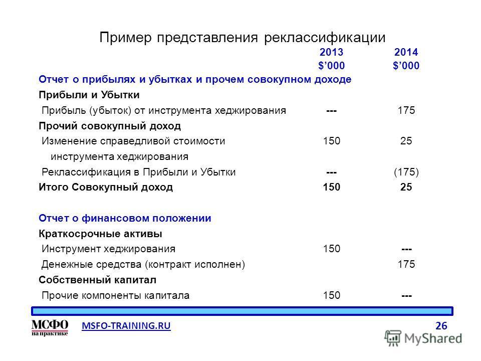 MSFO-TRAINING.RU 26 Пример представления реклассификации 20132014$000 Отчет о прибыльылях и убытках и прочем совокупном доходе Прибыли и Убытки Прибыль (убыток) от инструмента хеджирования ---175 Прочий совокупный доход Изменение справедливой стоимос