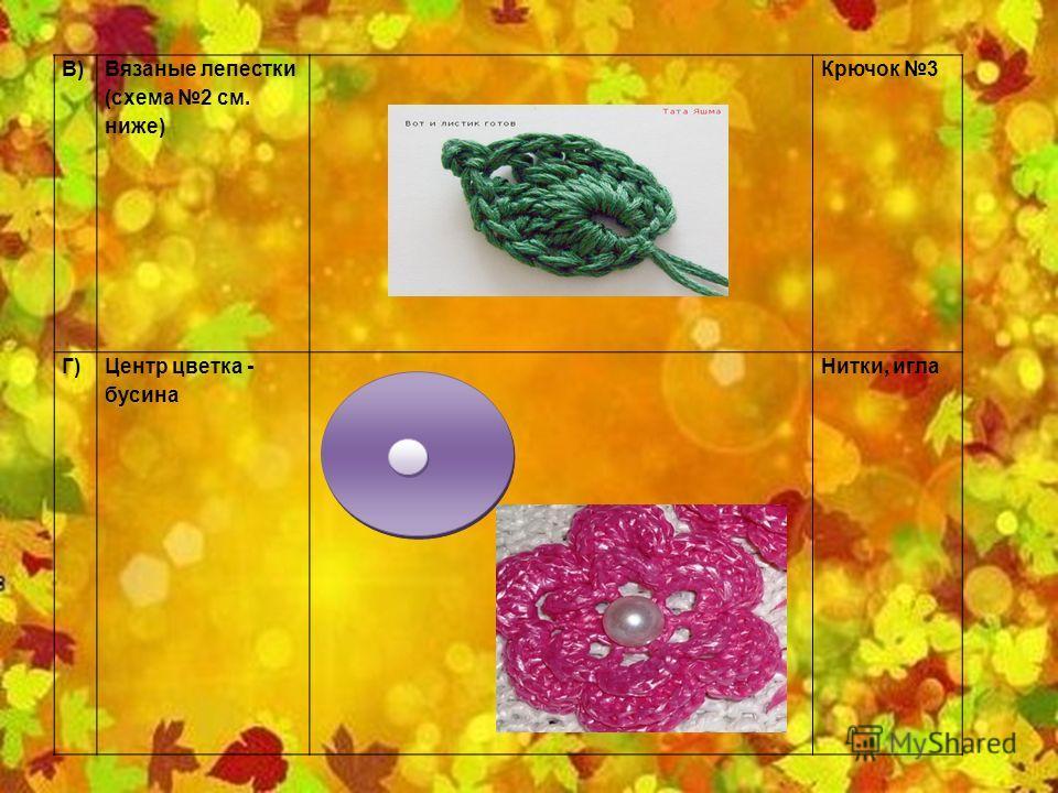 В) Вязаные лепестки (схема 2 см. ниже) Крючок 3 Г)Центр цветка - бусина Нитки, игла