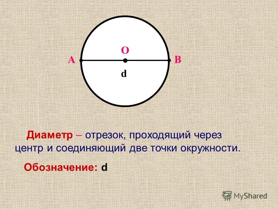 Радиус – отрезок, соединяющий центр и точку на окружности. Обозначение: r О r А