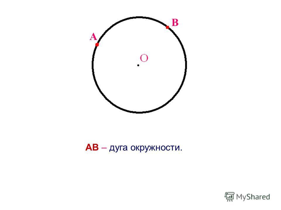 Найдите d, если r = 8 см, r = 12 см. Найдите r, если d = 24 см, d = 44 см.