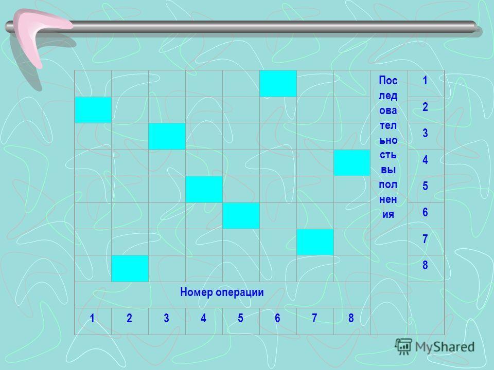 Пос лед ова тел ьно сть выполнения 1 2 3 4 5 6 7 8 Номер операции 12345678