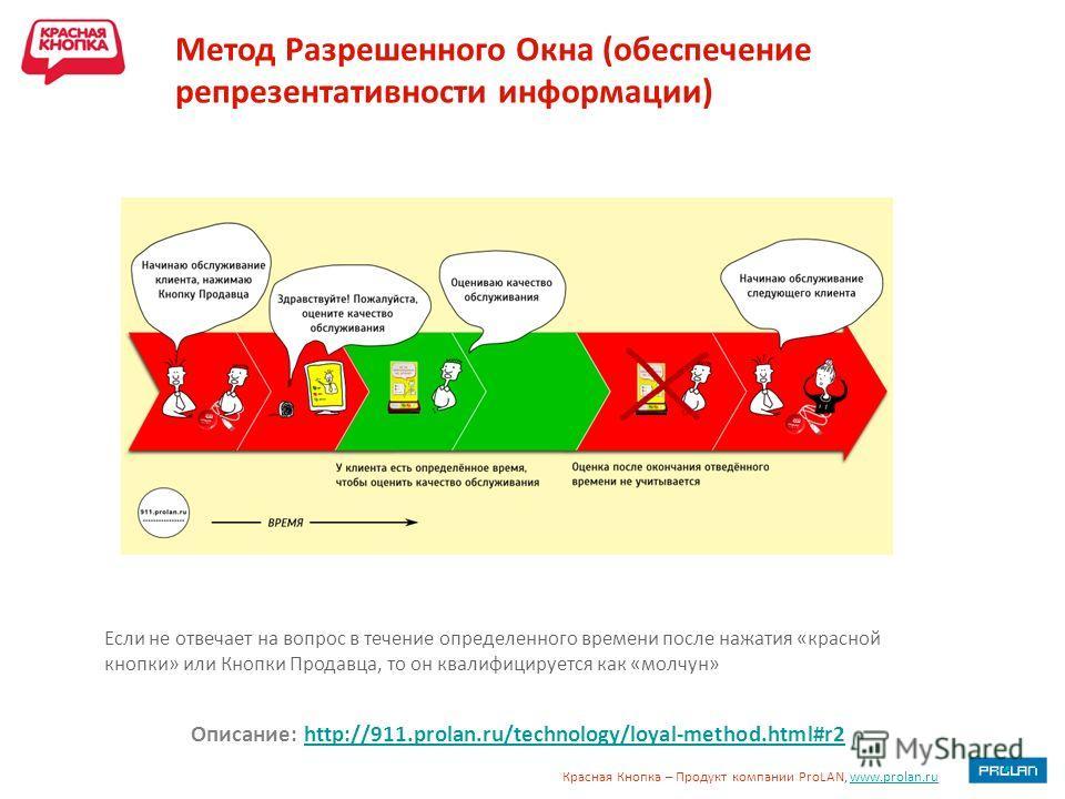 Красная Кнопка – Продукт компании ProLAN, www.prolan.ruwww.prolan.ru Метод Разрешенного Окна (обеспечение репрезентативности информации) Описание: http://911.prolan.ru/technology/loyal-method.html#r2http://911.prolan.ru/technology/loyal-method.html#r
