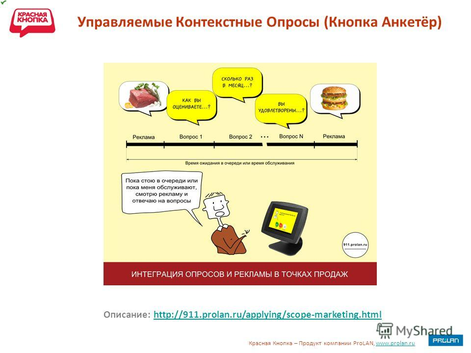 Красная Кнопка – Продукт компании ProLAN, www.prolan.ruwww.prolan.ru Управляемые Контекстные Опросы (Кнопка Анкетёр) Описание: http://911.prolan.ru/applying/scope-marketing.htmlhttp://911.prolan.ru/applying/scope-marketing.html