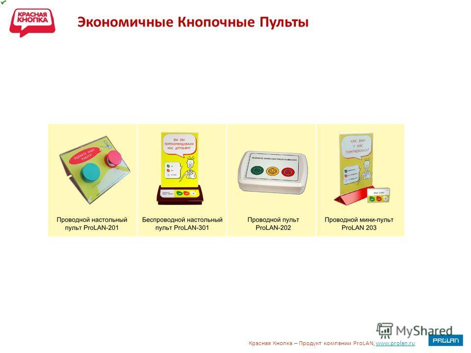 Красная Кнопка – Продукт компании ProLAN, www.prolan.ruwww.prolan.ru Экономичные Кнопочные Пульты