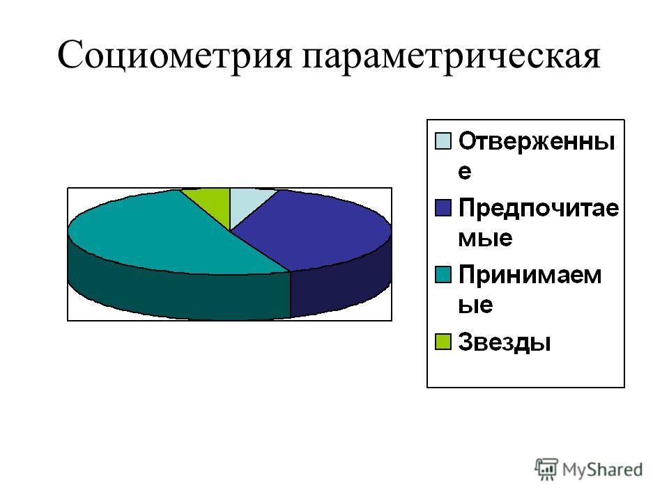 Социометрия параметрическая