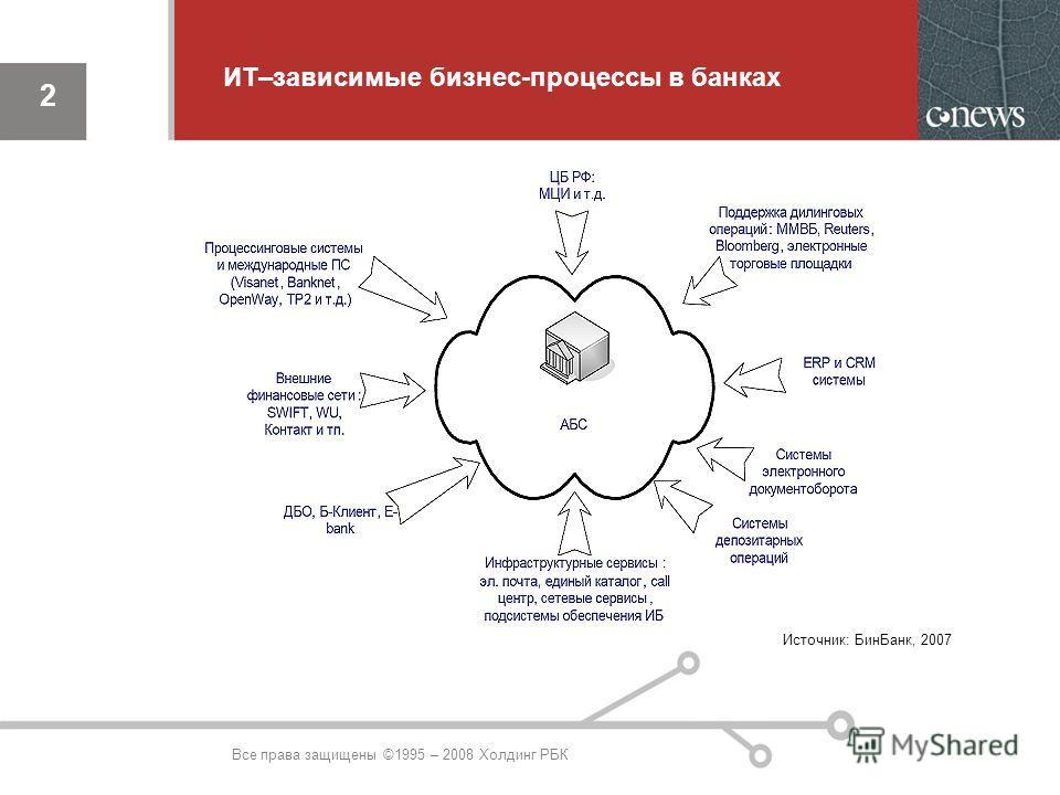 2 ИТ–зависимые бизнес-процессы в банках Источник: Бин Банк, 2007 2 Все права защищены ©1995 – 2008 Холдинг РБК