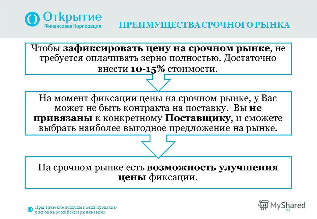 ПРЕИМУЩЕСТВА СРОЧНОГО РЫНКА Практические подходы к хеджированию рисков на российском рынке зерна 21 На срочном рынке есть возможность улучшения цены фиксации. На момент фиксации цены на срочном рынке, у Вас может не быть контракта на поставку. Вы не