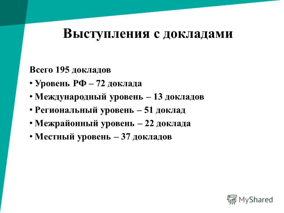 Выступления с докладами Всего 195 докладов Уровень РФ – 72 доклада Международный уровень – 13 докладов Региональный уровень – 51 доклад Межрайонный уровень – 22 доклада Местный уровень – 37 докладов