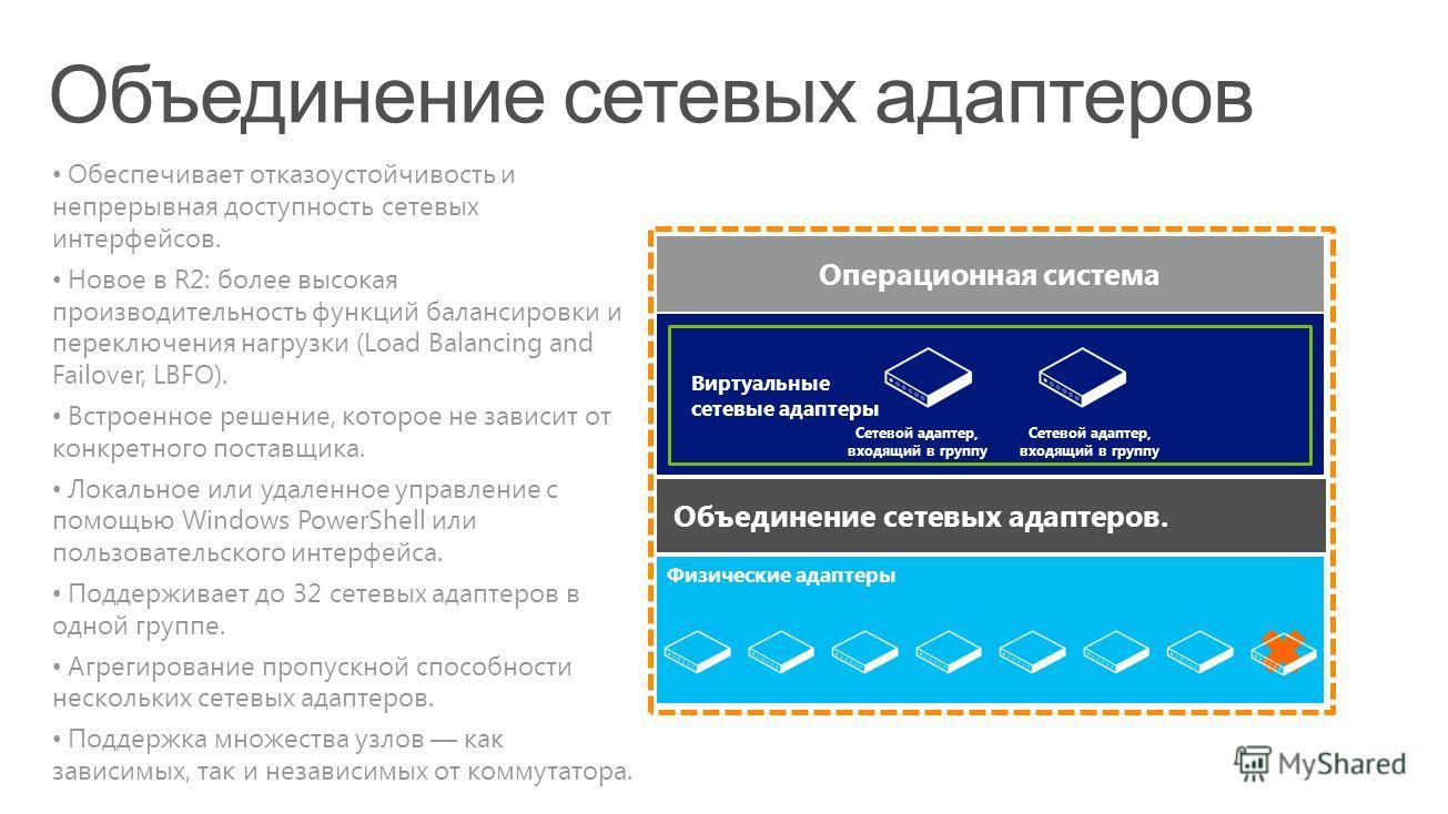 Физические адаптеры Объединение сетевых адаптеров. Виртуальные сетевые адаптеры Сетевой адаптер, входящий в группу Операционная система Объединение сетевых адаптеров Обеспечивает отказоустойчивость и непрерывная доступность сетевых интерфейсов. Новое