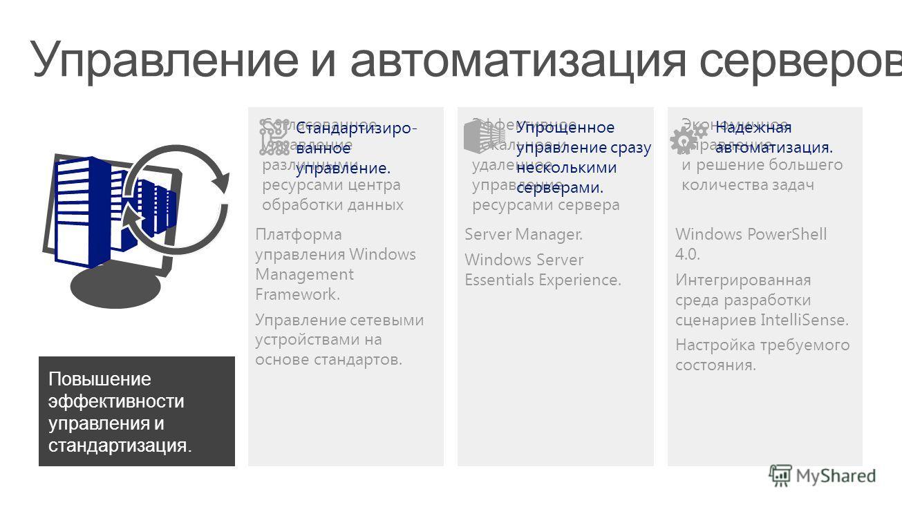 Управление и автоматизация серверов Согласованное управление различными ресурсами центра обработки данных Эффективное локальное и удаленное управление ресурсами сервера Экономичное управление и решение большего количества задач Повышение эффективност