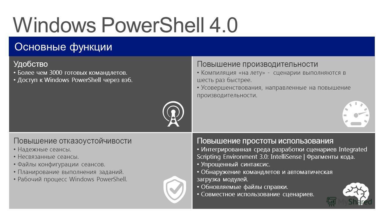 Windows PowerShell 4.0 Основные функции Удобство Более чем 3000 готовых командлетов. Доступ к Windows PowerShell через вэб. Повышение производительности Компиляция «на лету» - сценарии выполняются в шесть раз быстрее. Усовершенствования, направленные
