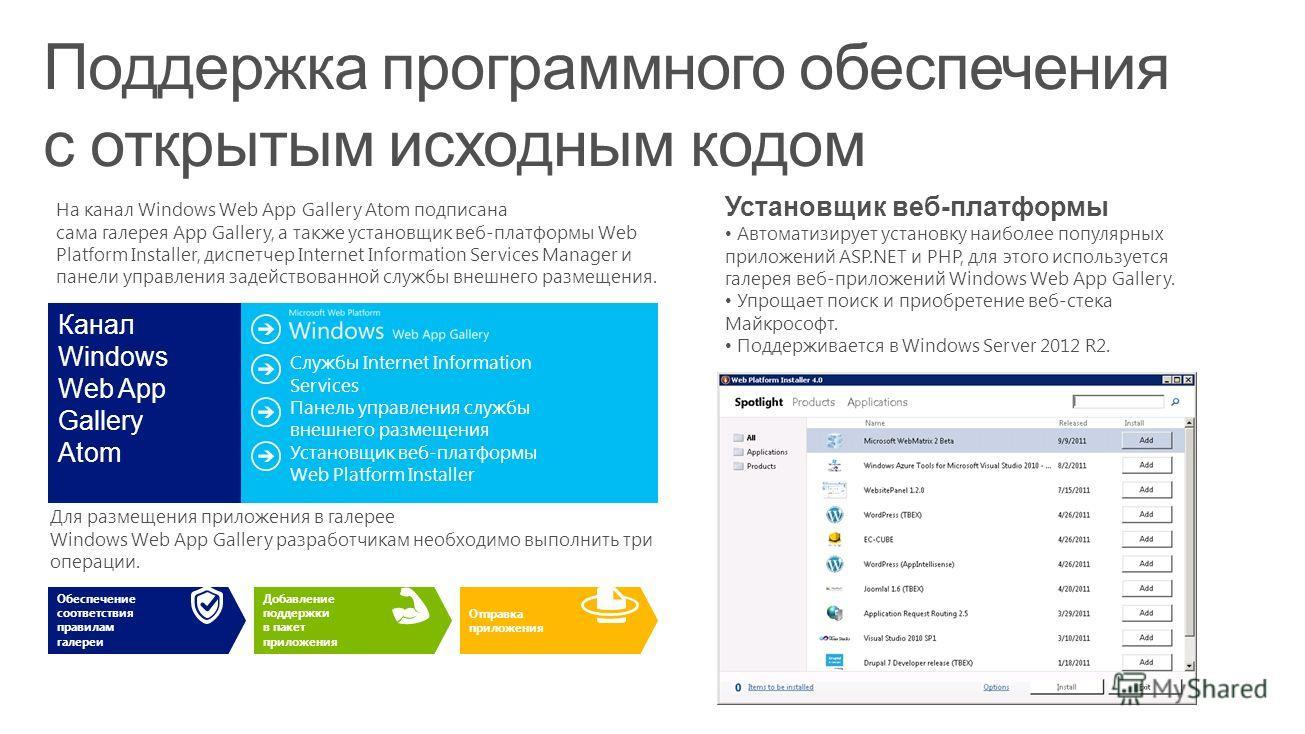 Установщик веб-платформы Автоматизирует установку наиболее популярных приложений ASP.NET и PHP, для этого используется галерея веб-приложений Windows Web App Gallery. Упрощает поиск и приобретение веб-стека Майкрософт. Поддерживается в Windows Server