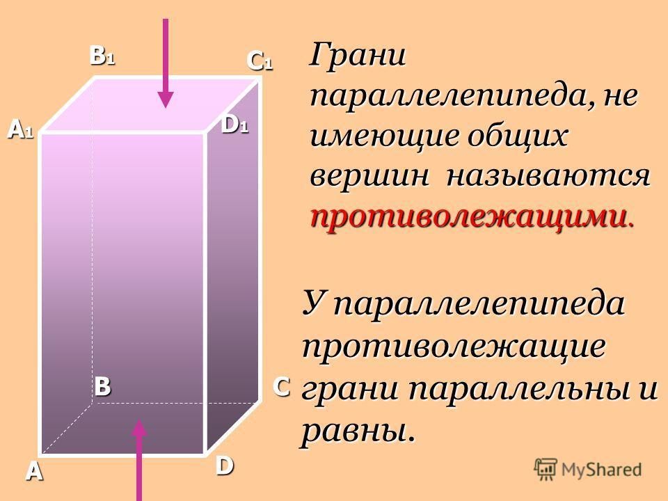 Грани параллелепипеда, не имеющие общих вершин называются противолежащими. У параллелепипеда противолежащие грани параллельны и равны. А ВС А1А1А1А1 В1В1В1В1 С1С1С1С1 D D1D1D1D1