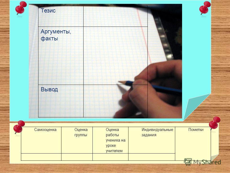 Пункт 1 Тезис Аргументы, факты Вывод Самооценка Оценка группы Оценка работы ученика на уроке учителем Индивидуальные задания Пометки