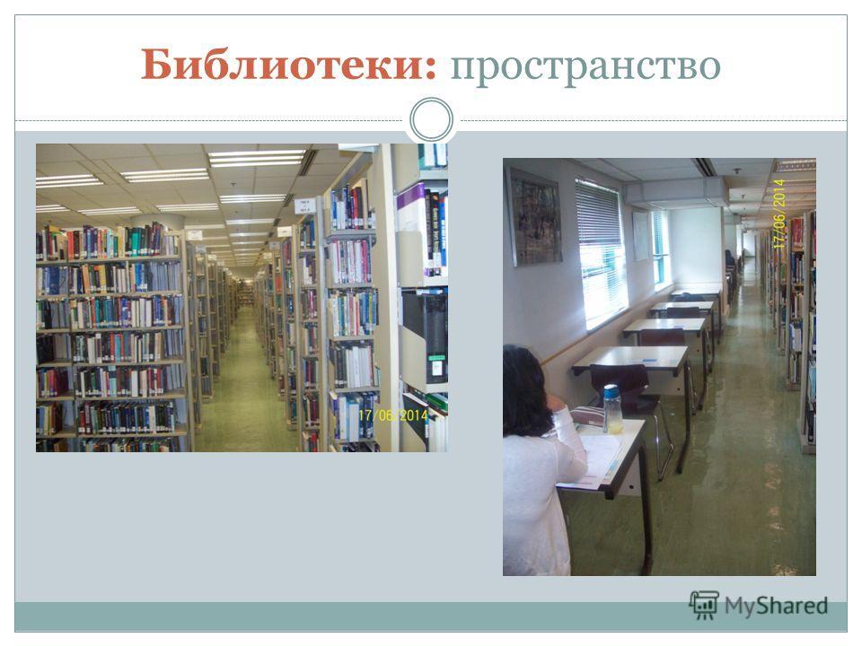 Библиотеки: пространство